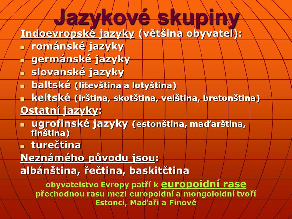 Jazykové skupiny Indoevropské jazyky (většina obyvatel):