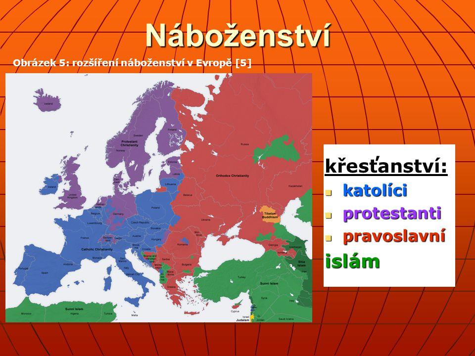 Náboženství křesťanství: islám katolíci protestanti pravoslavní