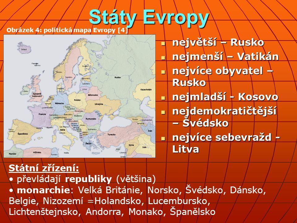 Státy Evropy největší – Rusko nejmenší – Vatikán