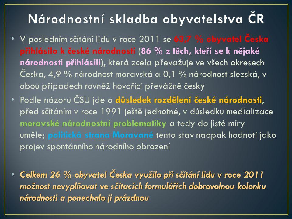 Národnostní skladba obyvatelstva ČR
