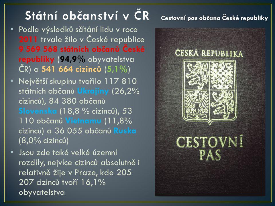Státní občanství v ČR Cestovní pas občana České republiky.