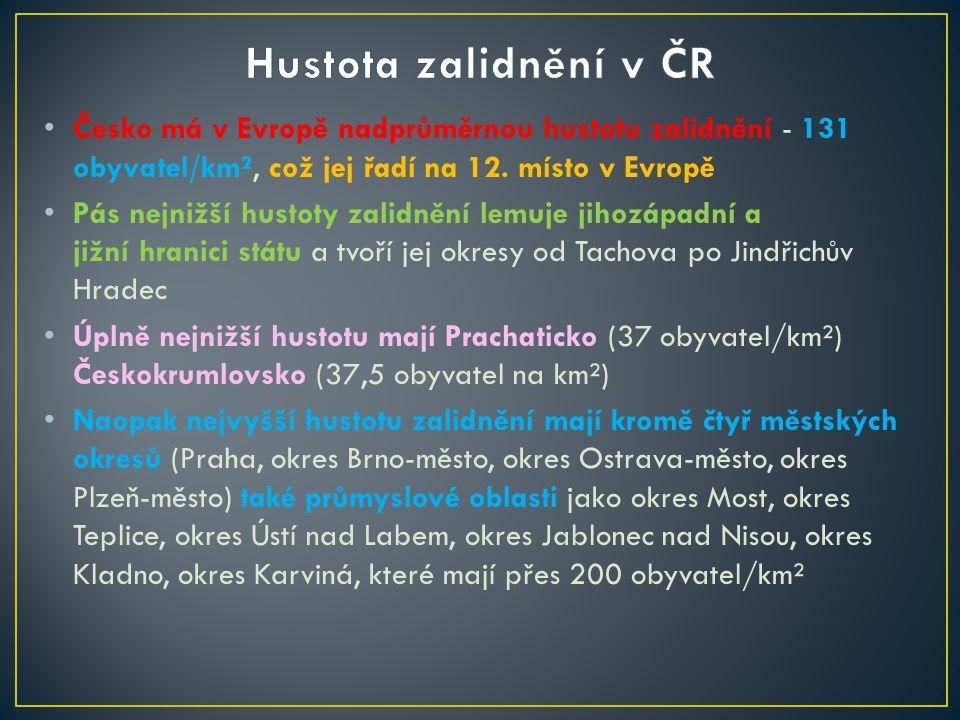 Hustota zalidnění v ČR Česko má v Evropě nadprůměrnou hustotu zalidnění - 131 obyvatel/km², což jej řadí na 12. místo v Evropě.