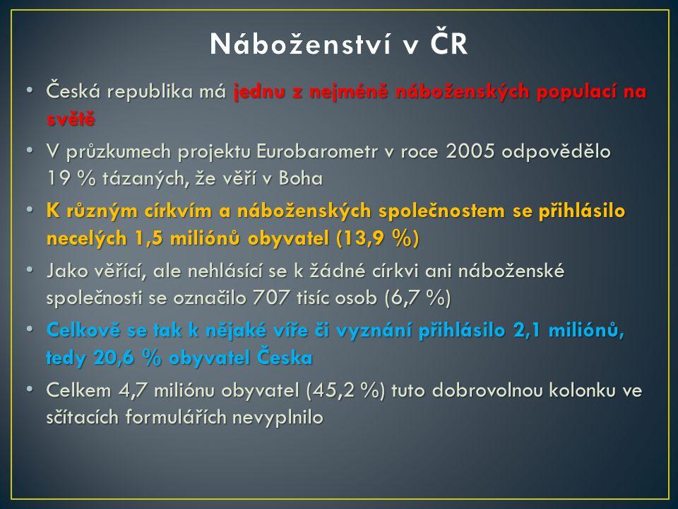 Náboženství v ČR Česká republika má jednu z nejméně náboženských populací na světě.