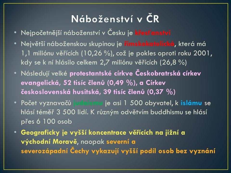 Náboženství v ČR Nejpočetnější náboženství v Česku je křesťanství