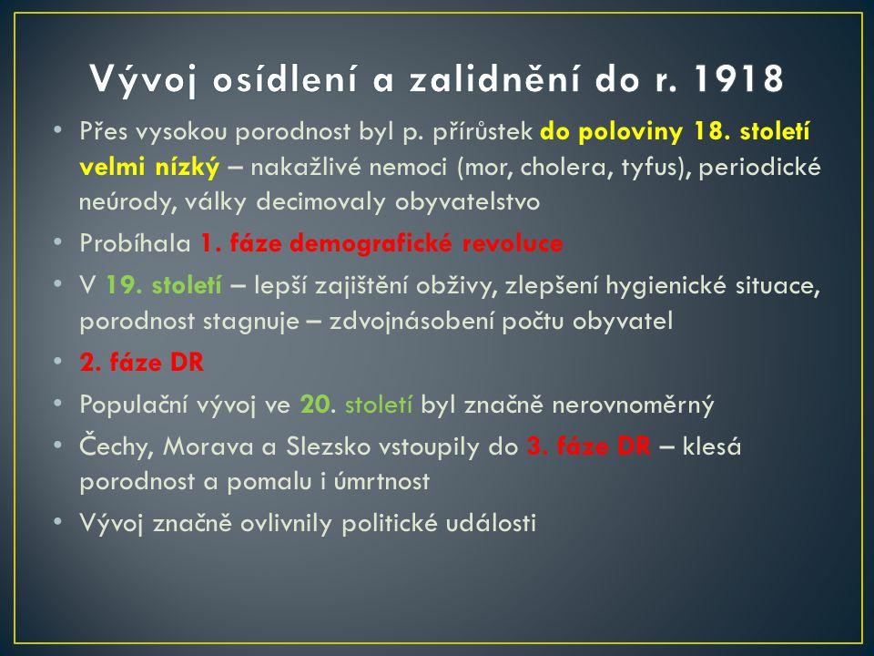 Vývoj osídlení a zalidnění do r. 1918