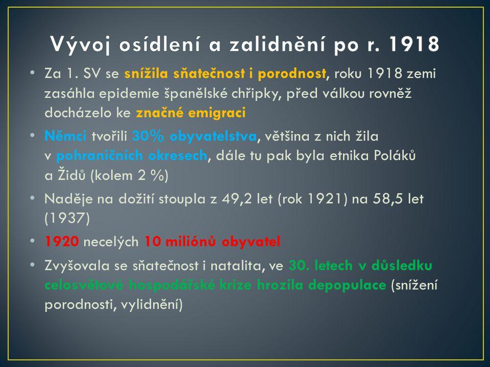 Vývoj osídlení a zalidnění po r. 1918