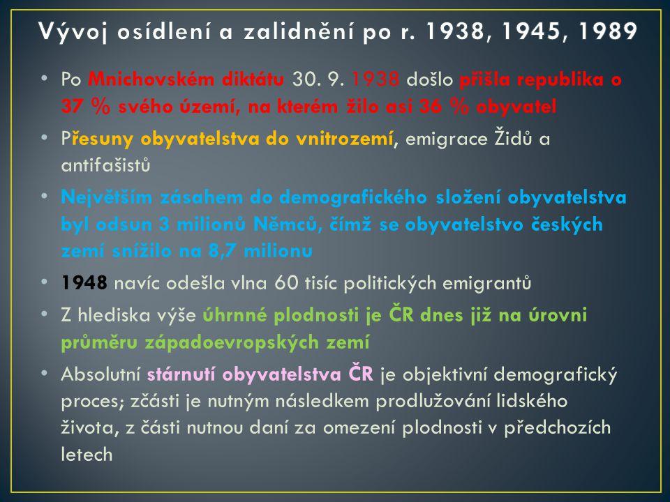 Vývoj osídlení a zalidnění po r. 1938, 1945, 1989