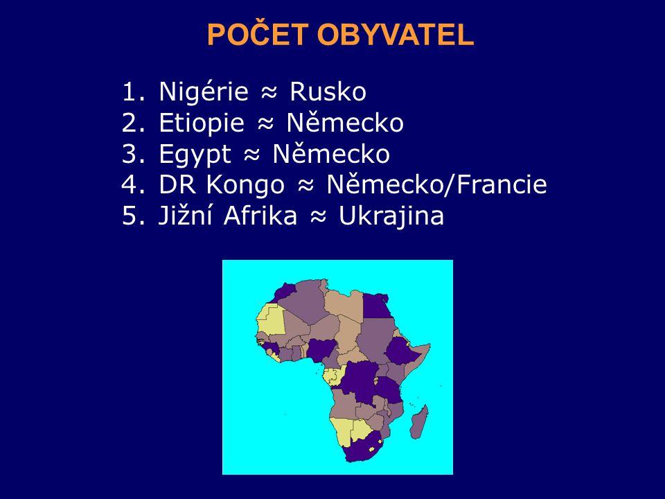 POČET OBYVATEL Nigérie ≈ Rusko Etiopie ≈ Německo Egypt ≈ Německo