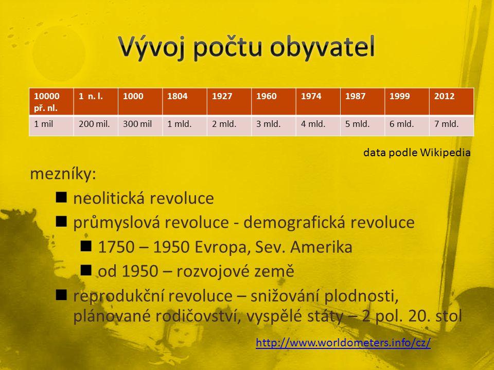 Vývoj počtu obyvatel mezníky: neolitická revoluce