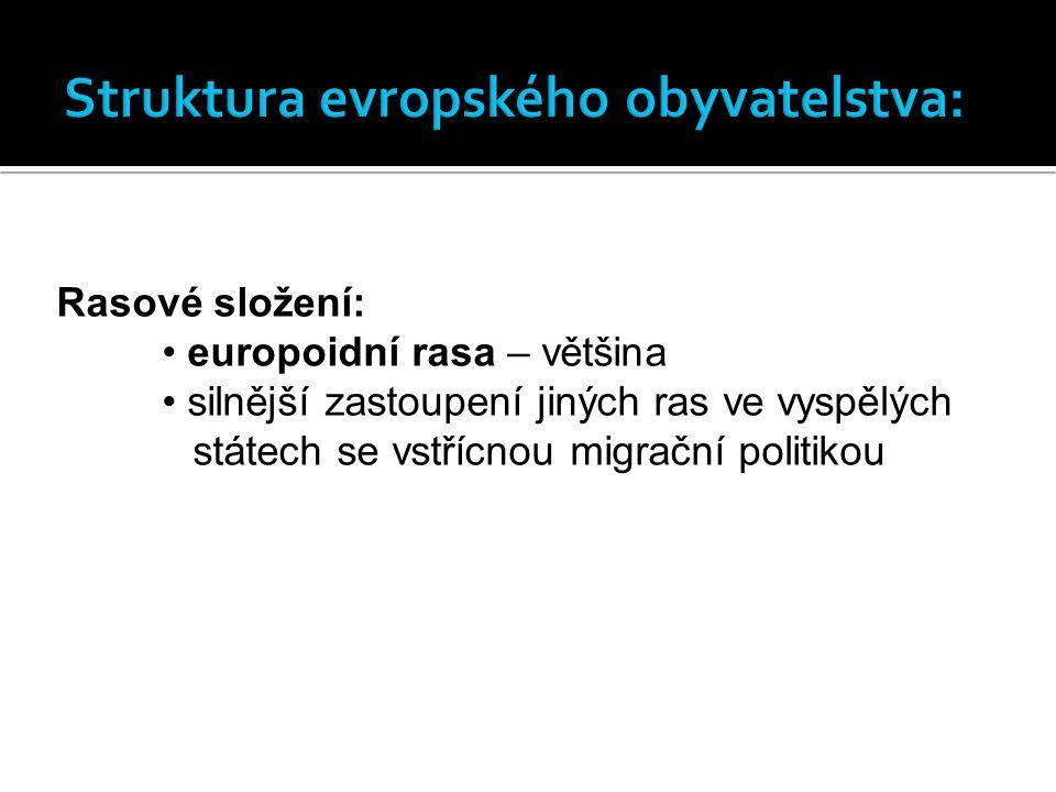 Struktura evropského obyvatelstva:
