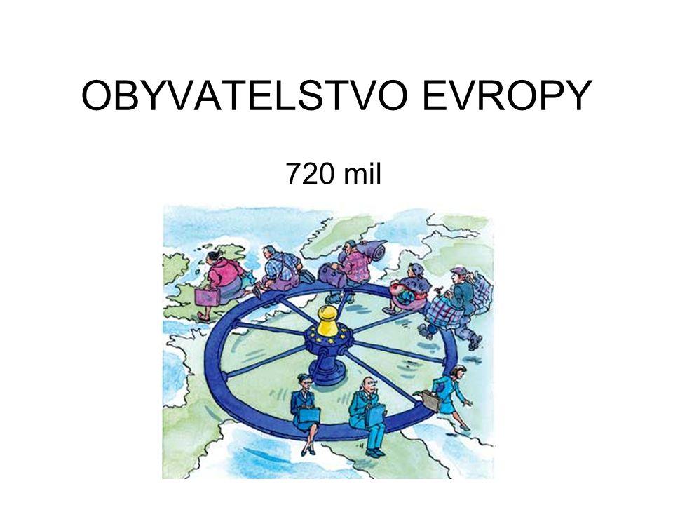 OBYVATELSTVO EVROPY 720 mil
