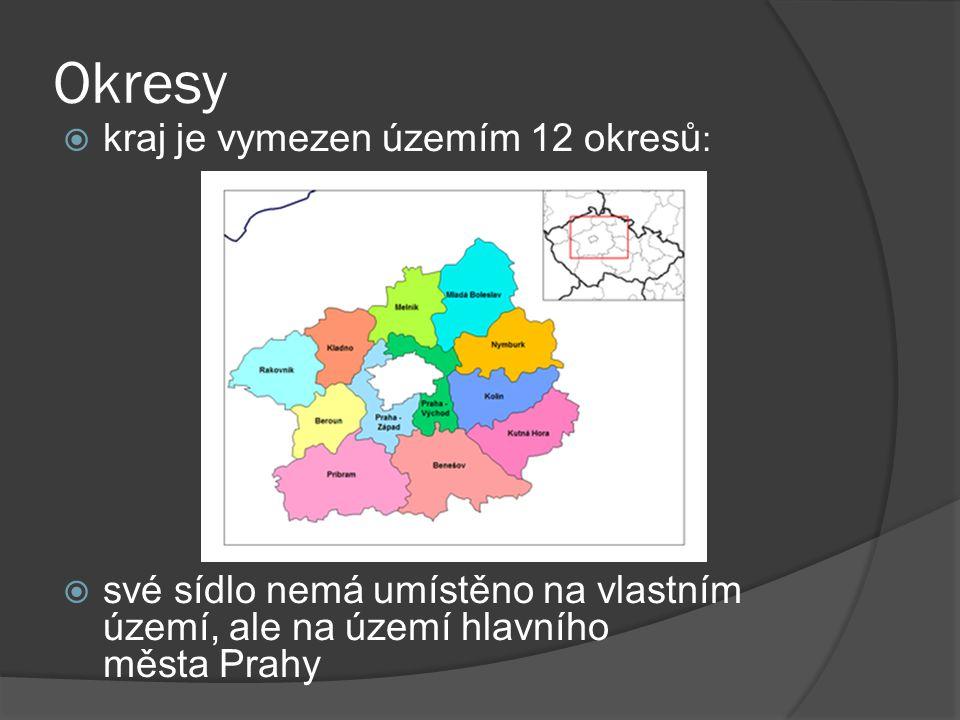 Okresy kraj je vymezen územím 12 okresů:
