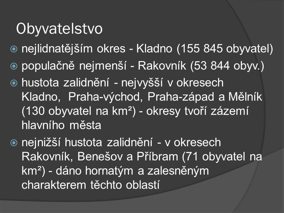 Obyvatelstvo nejlidnatějším okres - Kladno (155 845 obyvatel)