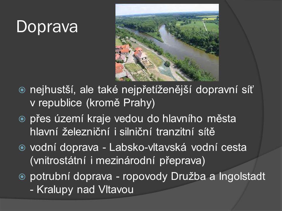 Doprava nejhustší, ale také nejpřetíženější dopravní síť v republice (kromě Prahy)