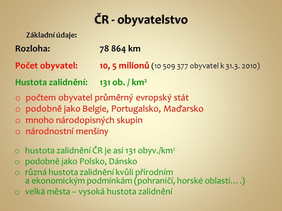 ČR - obyvatelstvo Rozloha: 78 864 km