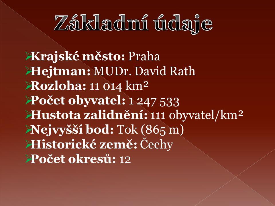 Základní údaje Krajské město: Praha Hejtman: MUDr. David Rath
