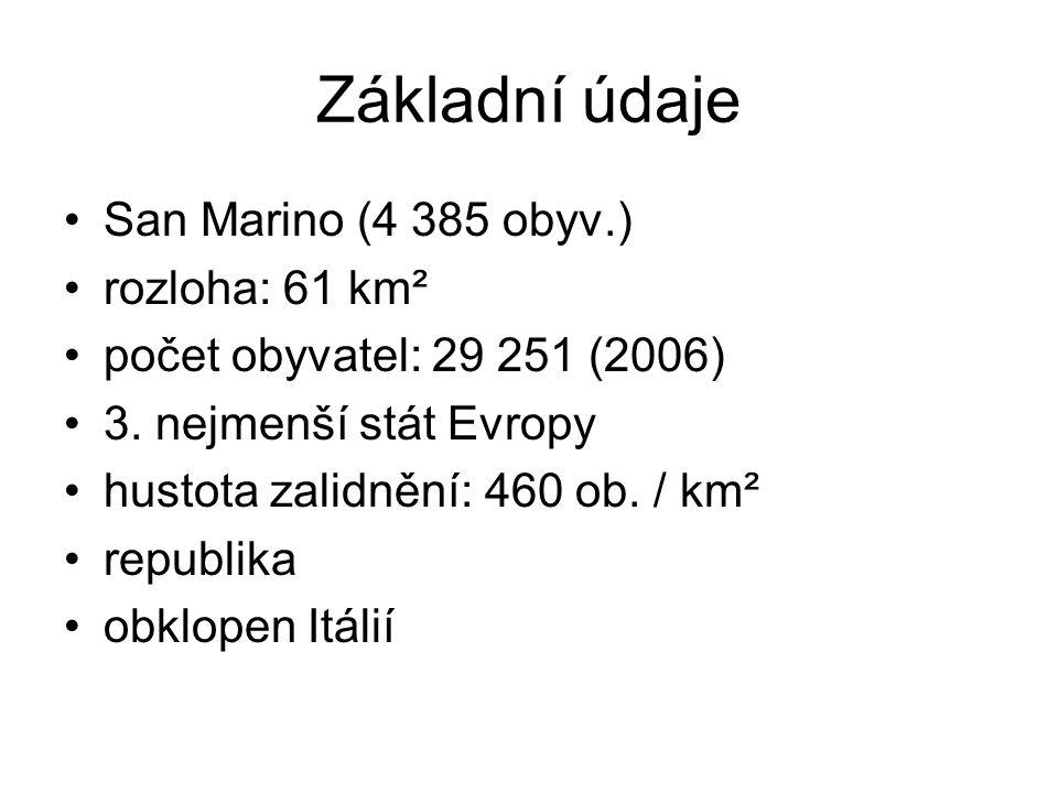 Základní údaje San Marino (4 385 obyv.) rozloha: 61 km²