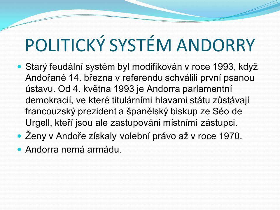 POLITICKÝ SYSTÉM ANDORRY