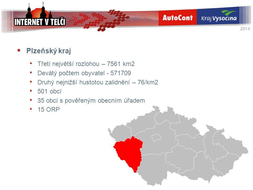 Plzeňský kraj Třetí největší rozlohou – 7561 km2