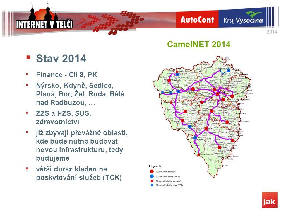 Stav 2014 Finance - Cíl 3, PK. Nýrsko, Kdyně, Sedlec, Planá, Bor, Žel. Ruda, Bělá nad Radbuzou, …
