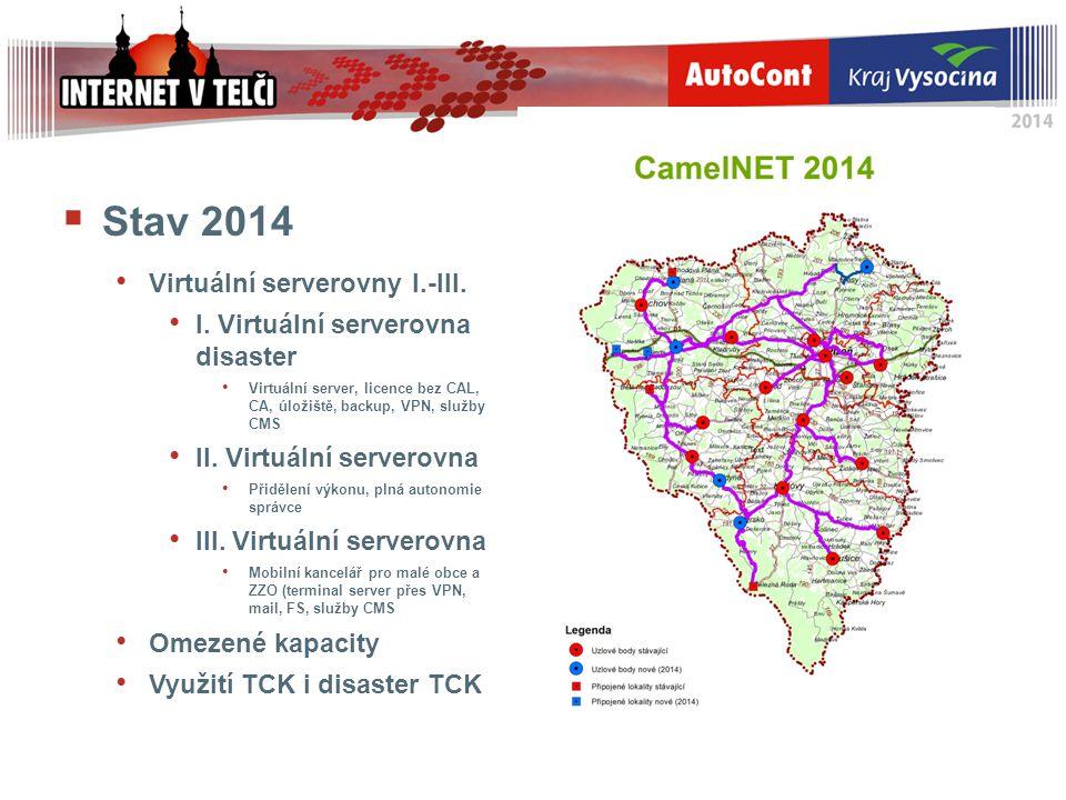 Stav 2014 Virtuální serverovny I.-III.
