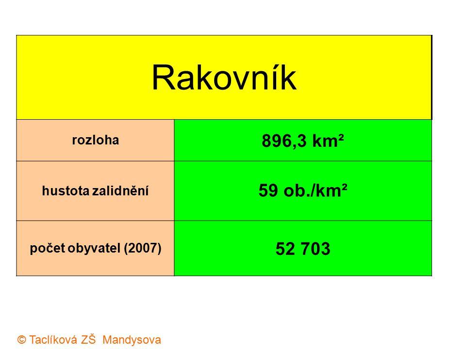 Rakovník 896,3 km² 59 ob./km² 52 703 rozloha hustota zalidnění