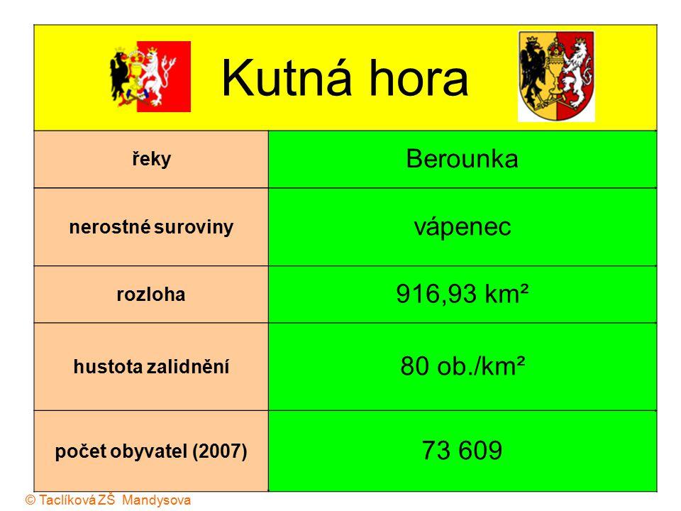 Kutná hora Berounka vápenec 916,93 km² 80 ob./km² 73 609 řeky