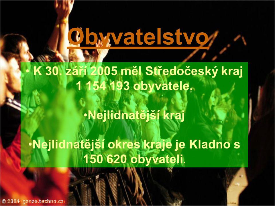 K 30. září 2005 měl Středočeský kraj 1 154 193 obyvatele.
