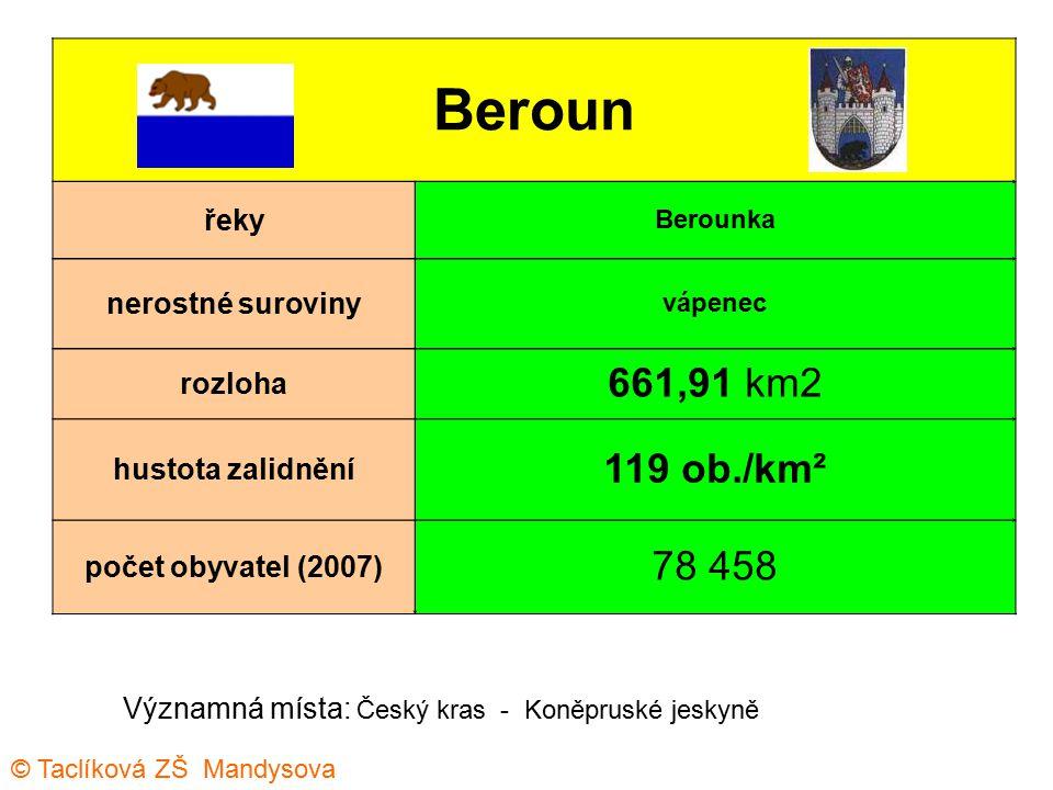 Beroun 661,91 km2 119 ob./km² 78 458 řeky nerostné suroviny rozloha