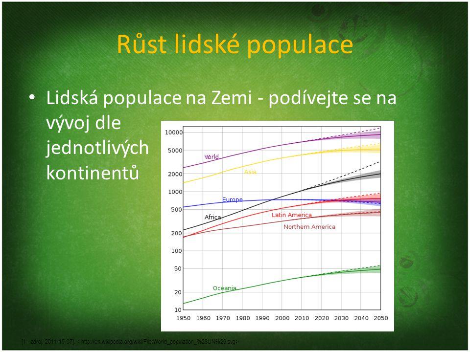Růst lidské populace Lidská populace na Zemi - podívejte se na vývoj dle jednotlivých kontinentů.