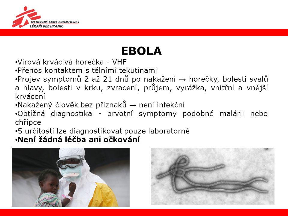 EBOLA Virová krvácivá horečka - VHF