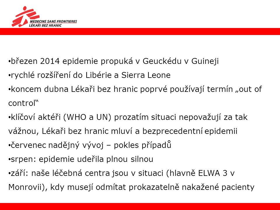 březen 2014 epidemie propuká v Geuckédu v Guineji