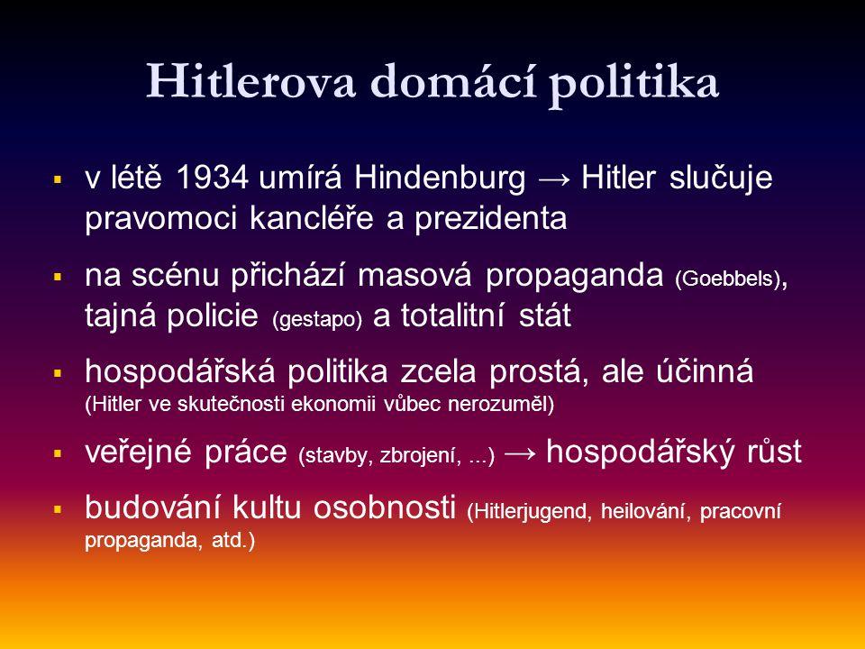 Hitlerova domácí politika