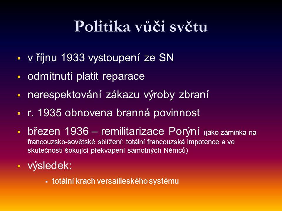 Politika vůči světu v říjnu 1933 vystoupení ze SN