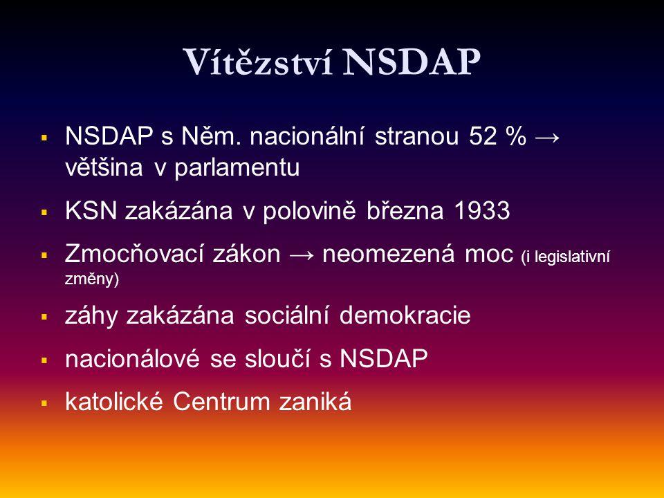 Vítězství NSDAP NSDAP s Něm. nacionální stranou 52 % → většina v parlamentu. KSN zakázána v polovině března 1933.
