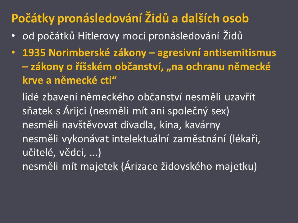 Počátky pronásledování Židů a dalších osob