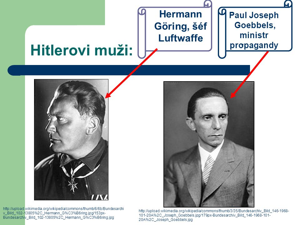 Hitlerovi muži: Hermann Göring, šéf Luftwaffe Paul Joseph Goebbels,