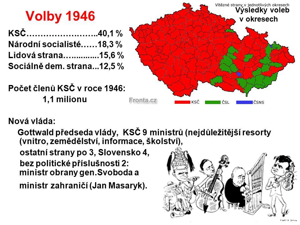 Volby 1946 KSČ……………………..40,1 % Národní socialisté……18,3 %