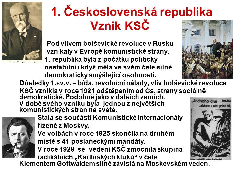 1. Československá republika Vznik KSČ