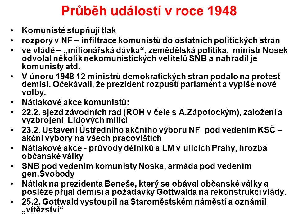 Průběh událostí v roce 1948 Komunisté stupňují tlak