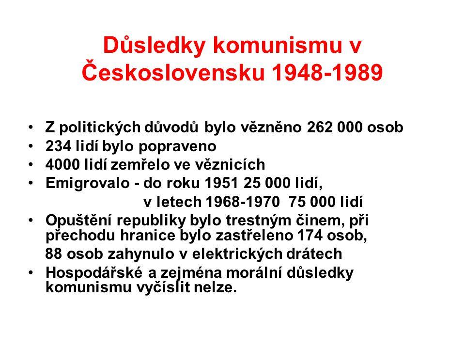 Důsledky komunismu v Československu 1948-1989