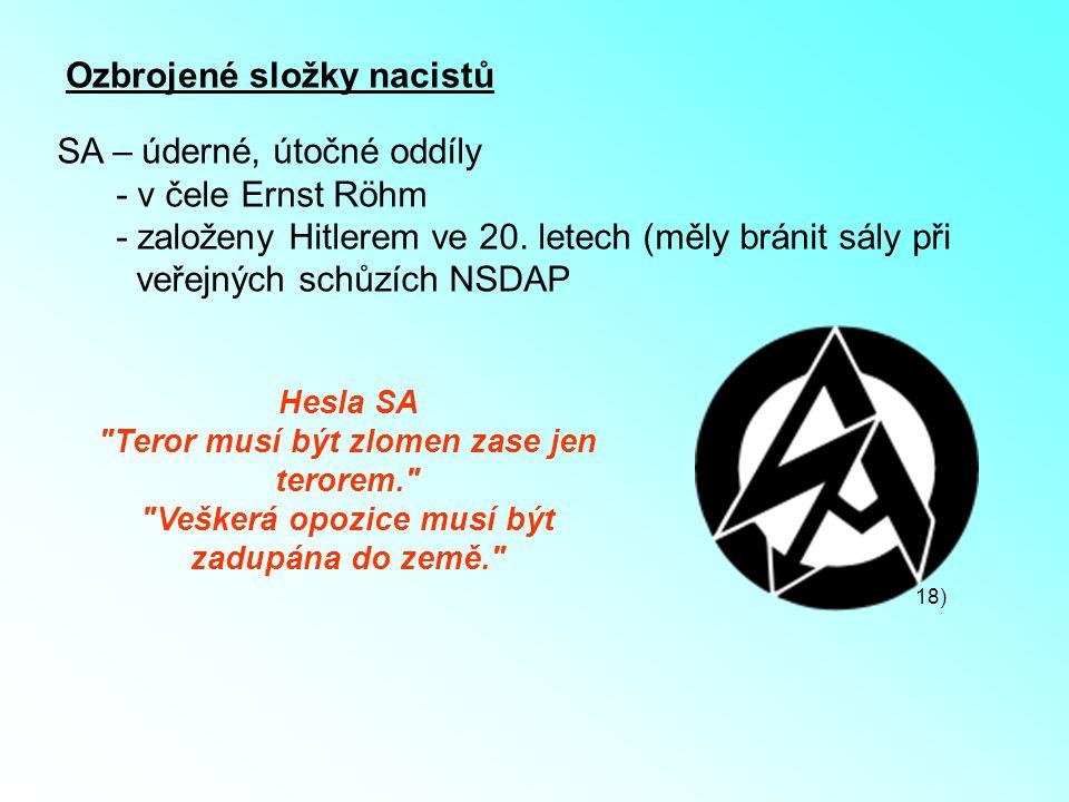 Ozbrojené složky nacistů
