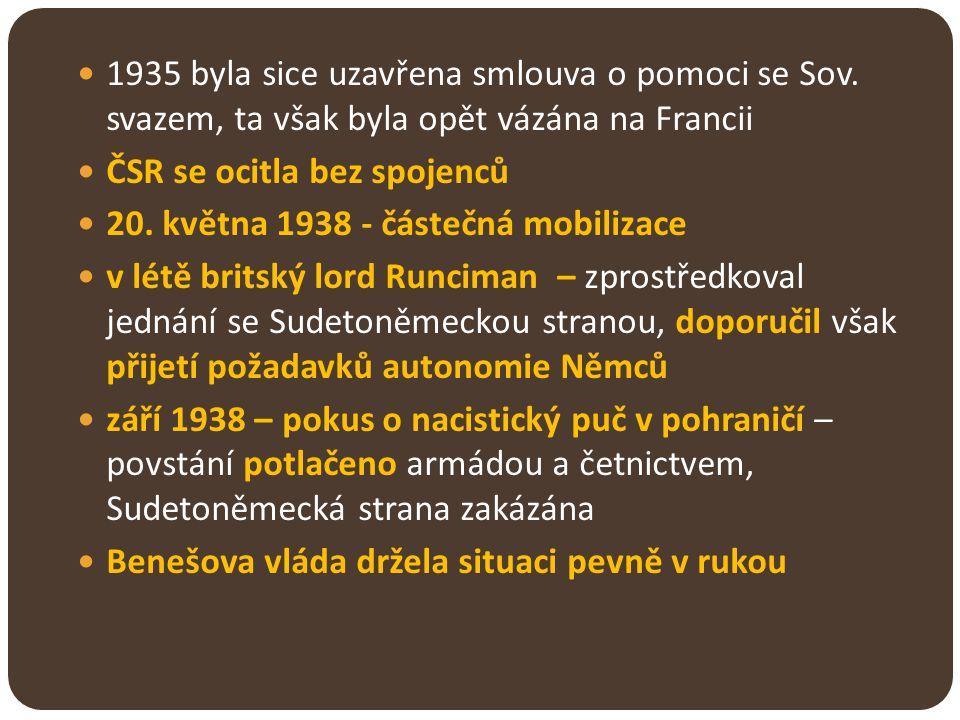 1935 byla sice uzavřena smlouva o pomoci se Sov