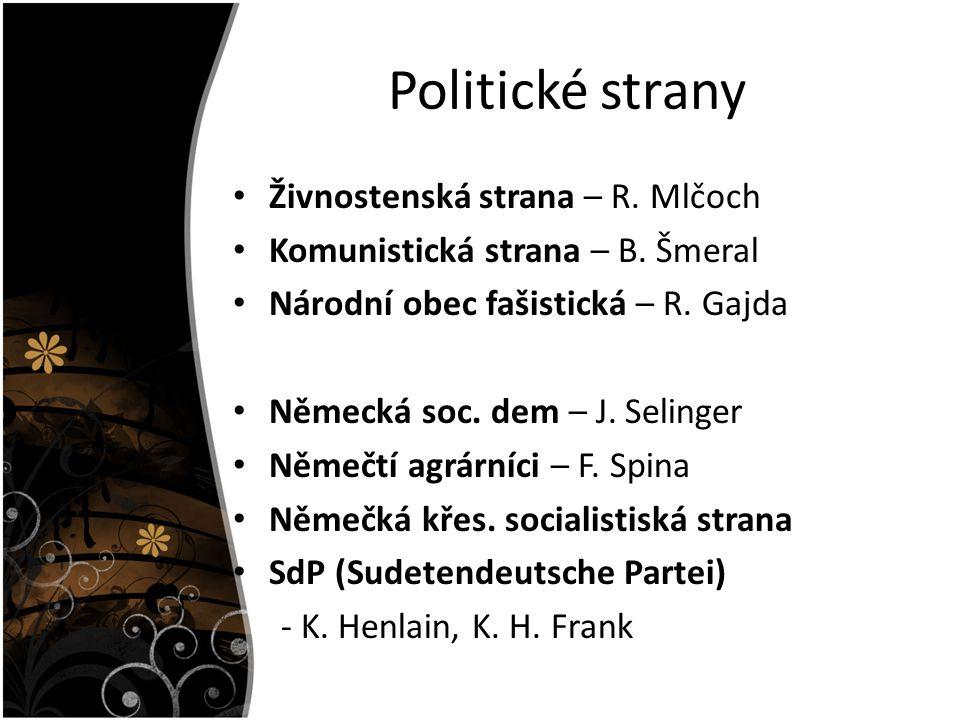 Politické strany Živnostenská strana – R. Mlčoch