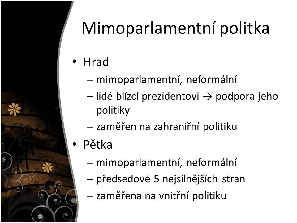 Mimoparlamentní politka