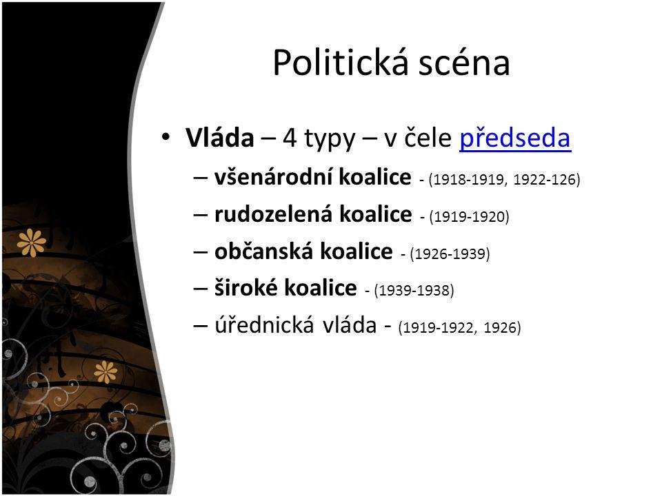 Politická scéna Vláda – 4 typy – v čele předseda