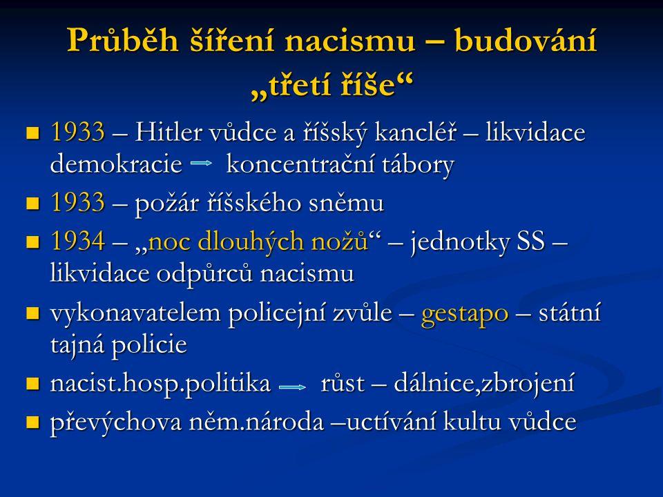 """Průběh šíření nacismu – budování """"třetí říše"""