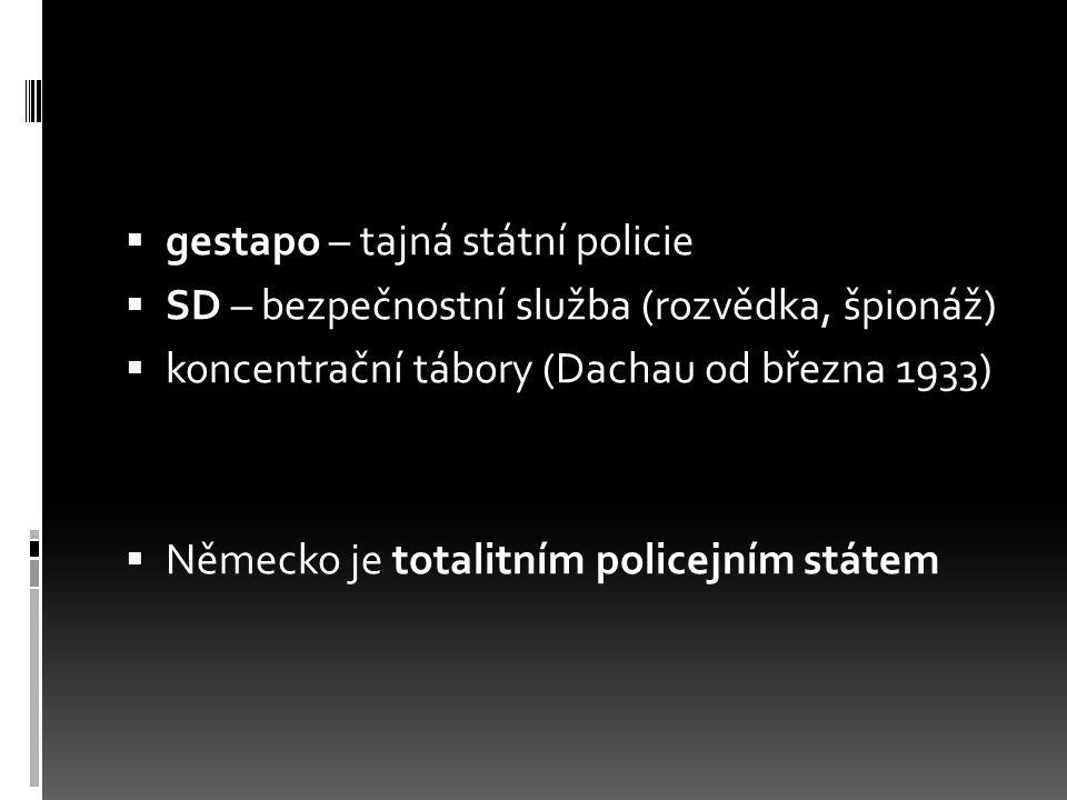 gestapo – tajná státní policie