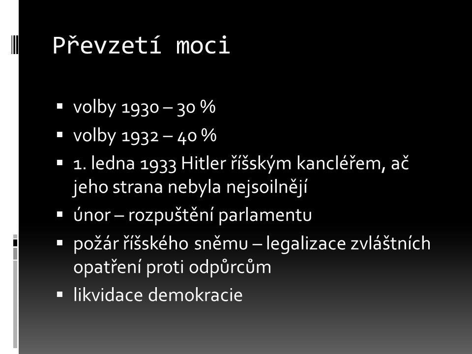 Převzetí moci volby 1930 – 30 % volby 1932 – 40 %