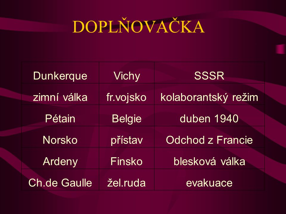 DOPLŇOVAČKA Dunkerque Vichy SSSR zimní válka fr.vojsko
